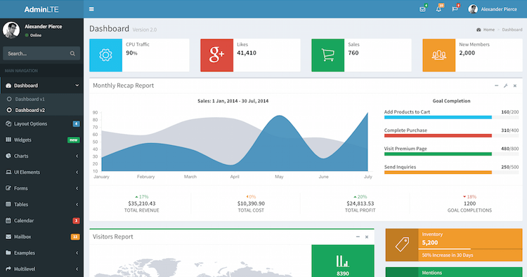 Best 10+ HTML Admin Templates or Admin Dashboard Templates For ...